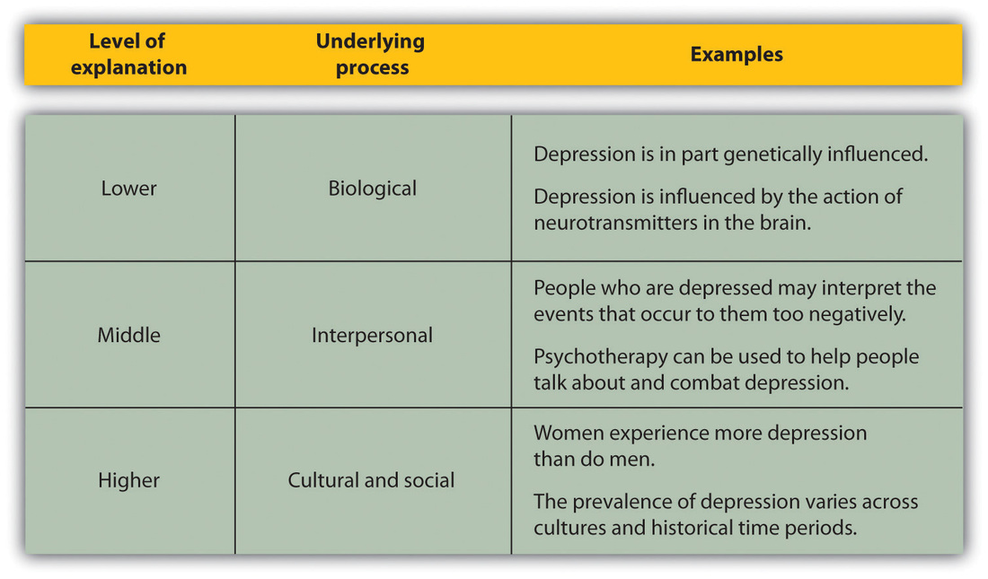 psychological case studies disorders