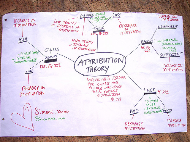 attribution theory research