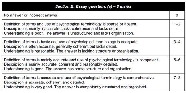 section c essay is there an Although there are guidelines for constructing certain classic essay types (eg, comparative analysis), there are no set formula answering questions: the parts of an essay a typical essay contains many different kinds of information, often located in specialized parts or sections.